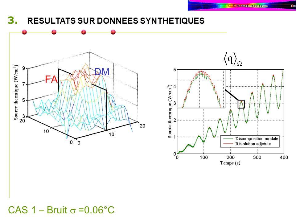 RESULTATS SUR DONNEES SYNTHETIQUES 3. CAS 1 – Bruit =0.06°C FA DM