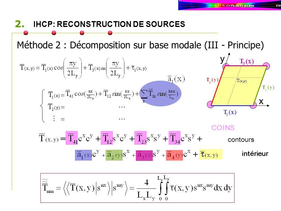 COINS intérieur IHCP: RECONSTRUCTION DE SOURCES 2. Méthode 2 : Décomposition sur base modale (III - Principe) )x(T 1 )y(T 2 )x(T 3 )y(T 4 x y contours