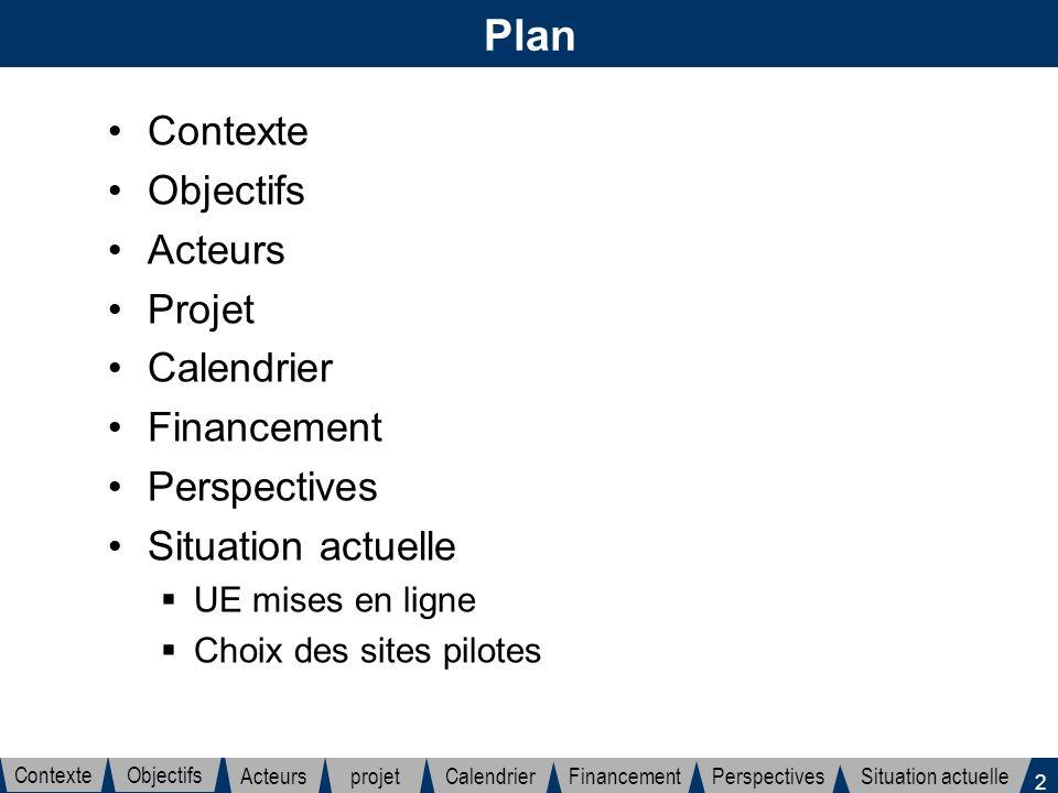 2 Contexte Perspectives Objectifs FinancementActeursprojet Calendrier Plan Contexte Objectifs Acteurs Projet Calendrier Financement Perspectives Situa