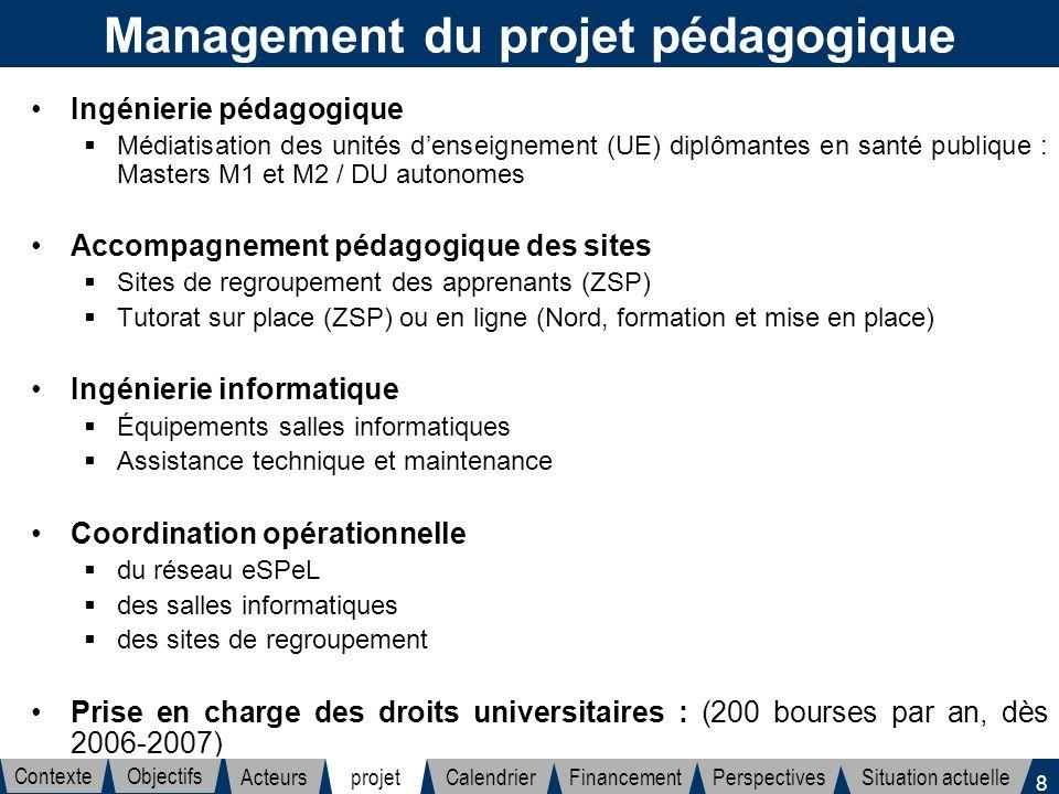 19 Sites Pays Site Pédagogique Algérie Bénin U.