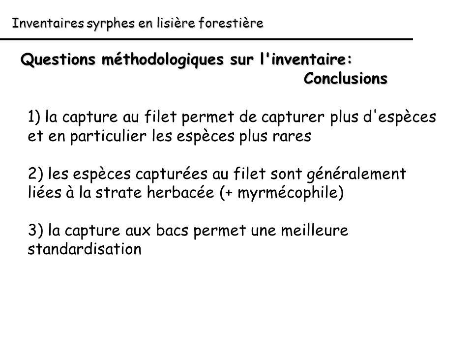 Inventaires syrphes en lisière forestière Questions méthodologiques sur l'inventaire: Conclusions 1) la capture au filet permet de capturer plus d'esp
