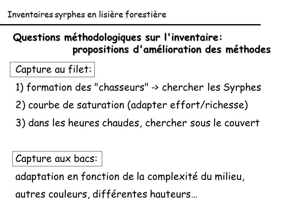Inventaires syrphes en lisière forestière Questions méthodologiques sur l'inventaire: propositions d'amélioration des méthodes Capture au filet: 1) fo