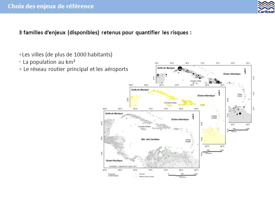 3 familles denjeux (disponibles) retenus pour quantifier les risques : Les villes (de plus de 1000 habitants) La population au km² Le réseau routier principal et les aéroports Choix des enjeux de référence