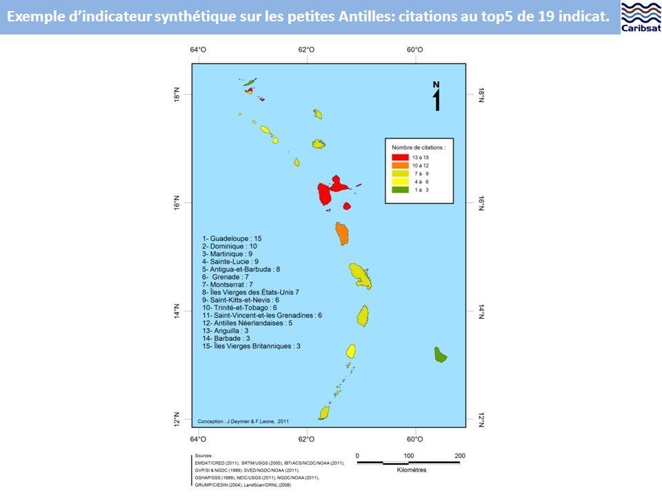 Exemple dindicateur synthétique sur les petites Antilles: citations au top5 de 19 indicat.