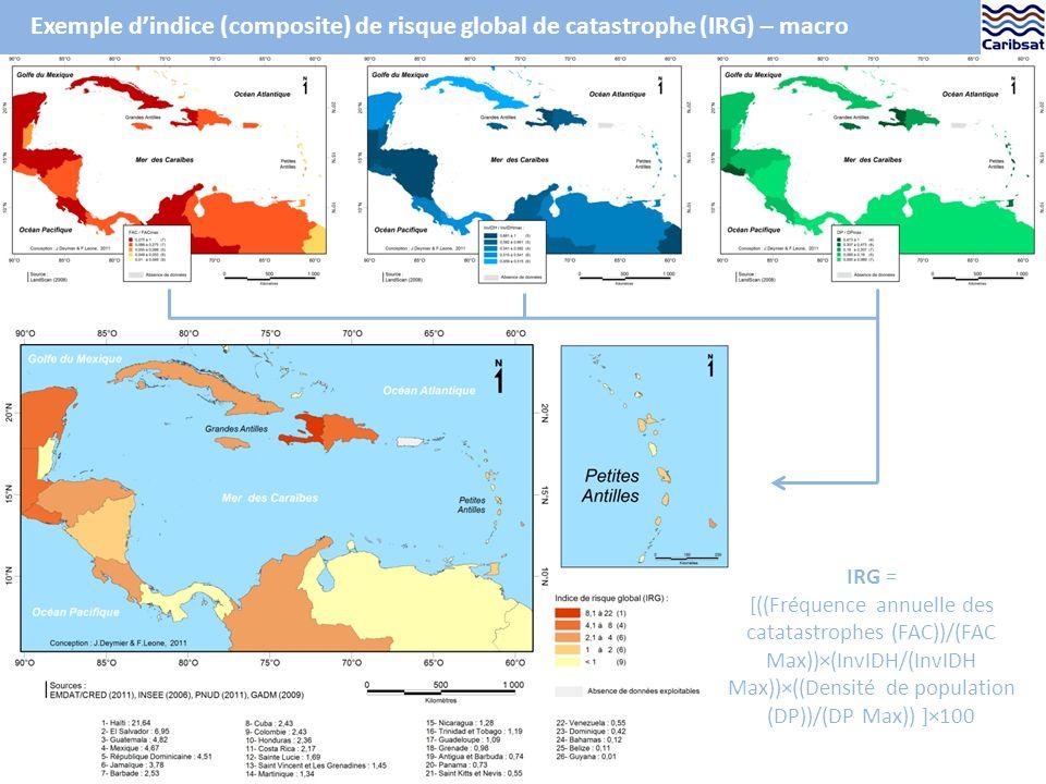 Exemple dindice (composite) de risque global de catastrophe (IRG) – macro IRG = [((Fréquence annuelle des catatastrophes (FAC))/(FAC Max))×(InvIDH/(InvIDH Max))×((Densité de population (DP))/(DP Max)) ]×100