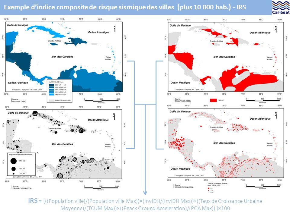 Exemple dindice composite de risque sismique des villes (plus 10 000 hab.) - IRS IRS = [((Population ville)/(Population ville Max))×(InvIDH/(InvIDH Max))×((Taux de Croissance Urbaine Moyenne)/(TCUM Max))×((Peack Ground Acceleration)/(PGA Max)) ]×100