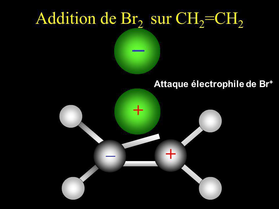 Addition de Br 2 sur CH 2 =CH 2 Attaque électrophile de Br +