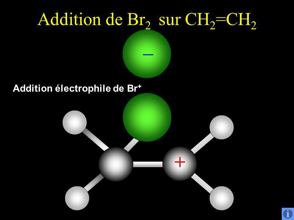 Addition de Br 2 sur CH 2 =CH 2 Addition électrophile de Br +