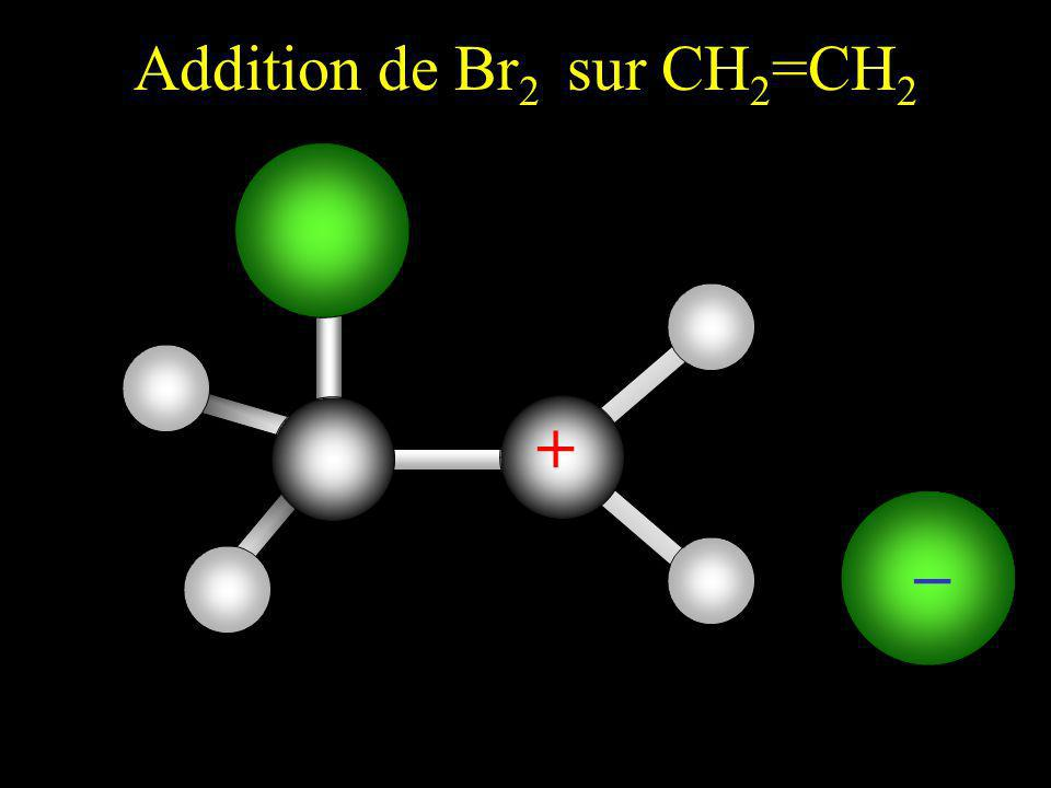 Addition de Br 2 sur CH 2 =CH 2