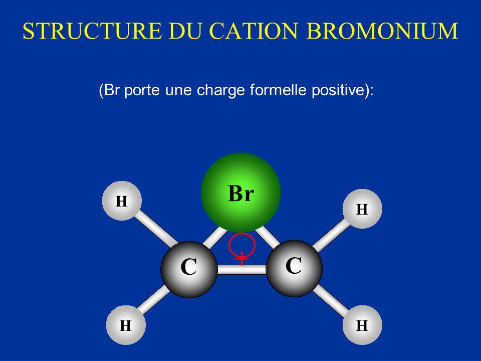 STRUCTURE DU CATION BROMONIUM C C H H H H Br (Br porte une charge formelle positive):