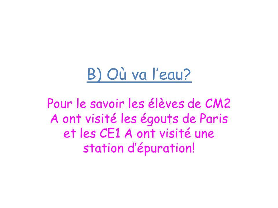 B) Où va leau? Pour le savoir les élèves de CM2 A ont visité les égouts de Paris et les CE1 A ont visité une station dépuration!
