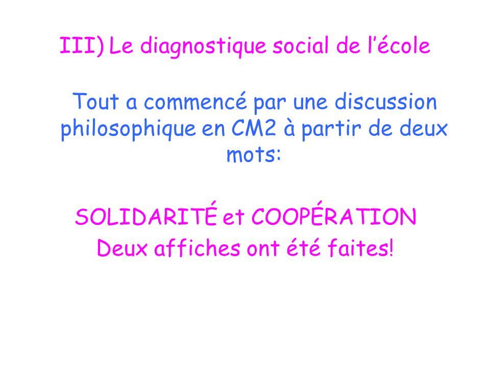 III) Le diagnostique social de lécole Tout a commencé par une discussion philosophique en CM2 à partir de deux mots: SOLIDARITÉ et COOPÉRATION Deux af