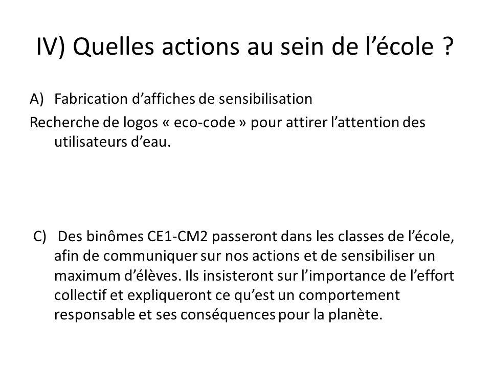IV) Quelles actions au sein de lécole ? A)Fabrication daffiches de sensibilisation Recherche de logos « eco-code » pour attirer lattention des utilisa