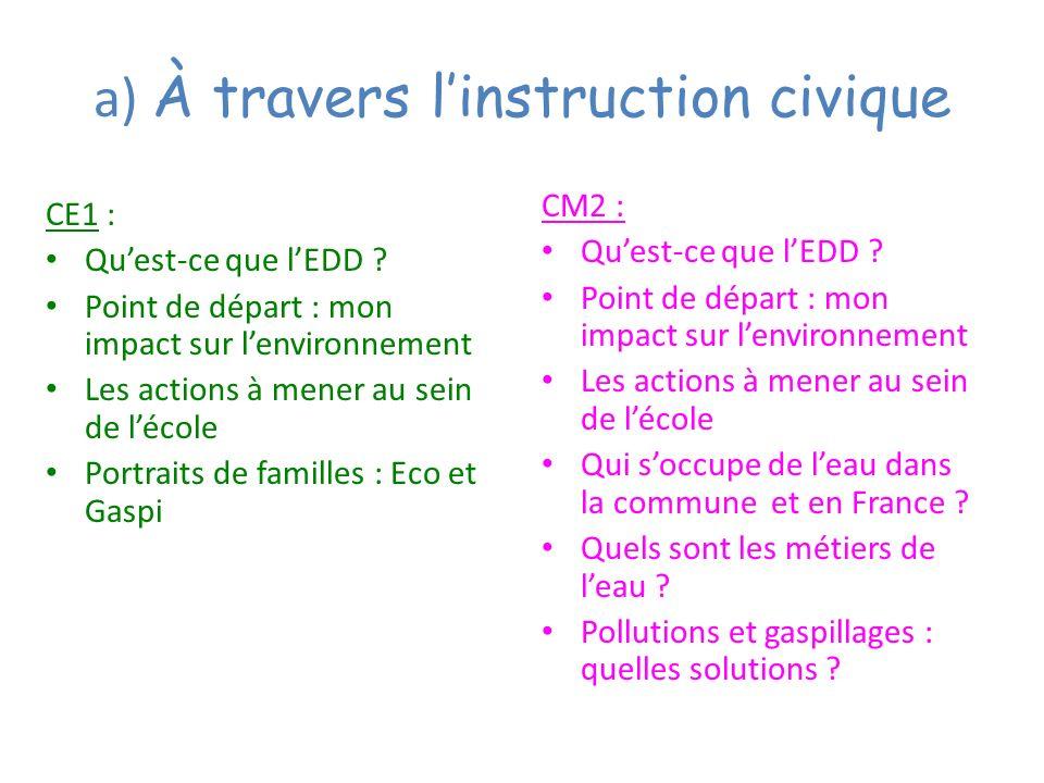 a) À travers linstruction civique CE1 : Quest-ce que lEDD ? Point de départ : mon impact sur lenvironnement Les actions à mener au sein de lécole Port