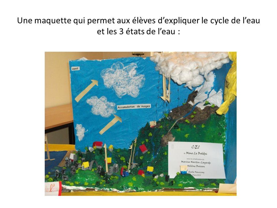 Une maquette qui permet aux élèves dexpliquer le cycle de leau et les 3 états de leau :