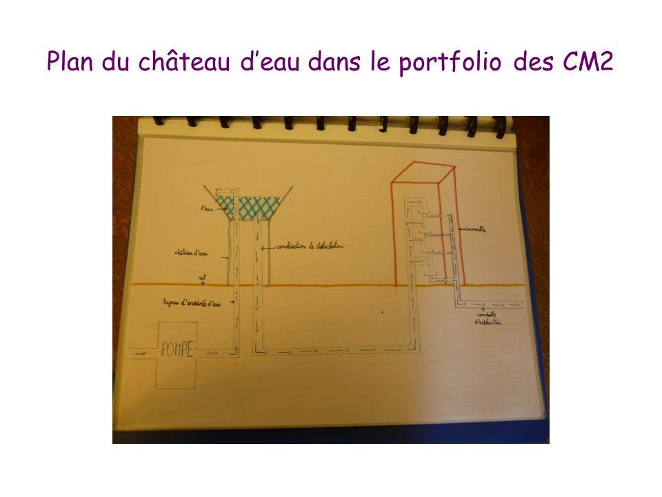 Plan du château deau dans le portfolio des CM2