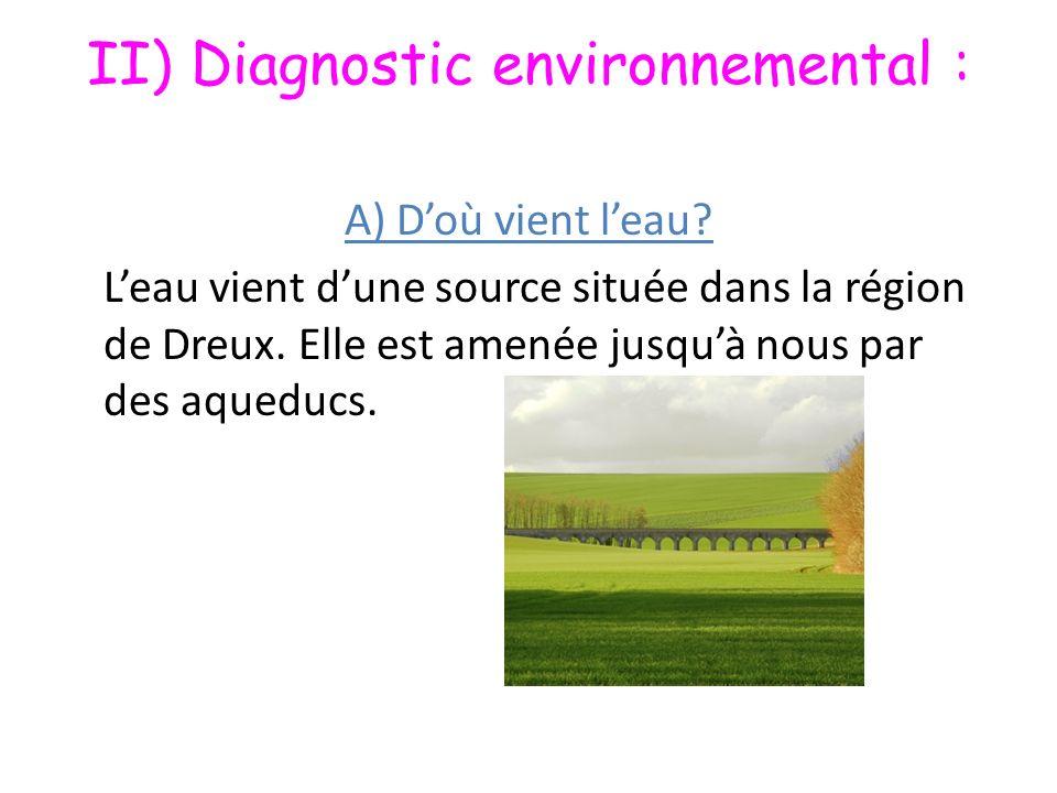 II) Diagnostic environnemental : A) Doù vient leau? Leau vient dune source située dans la région de Dreux. Elle est amenée jusquà nous par des aqueduc