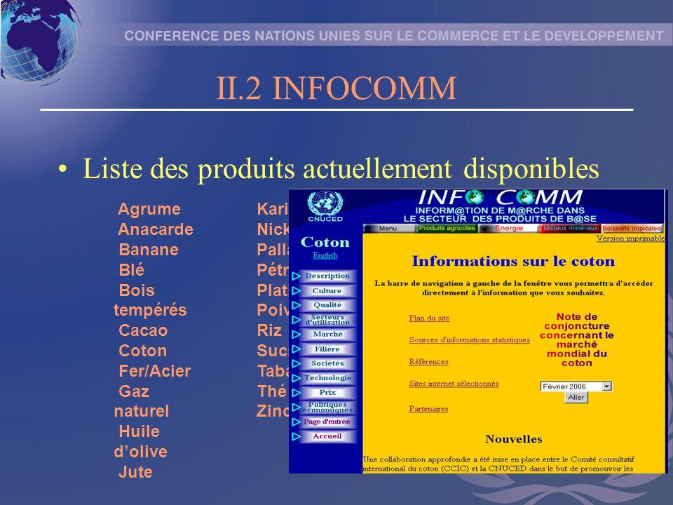 II.2 INFOCOMM Liste des produits actuellement disponibles Agrume Anacarde Banane Blé Bois tempérés Cacao Coton Fer/Acier Gaz naturel Huile dolive Jute Karité Nickel Palladium Pétrole Platine Poivre Riz Sucre Tabac Thé Zinc