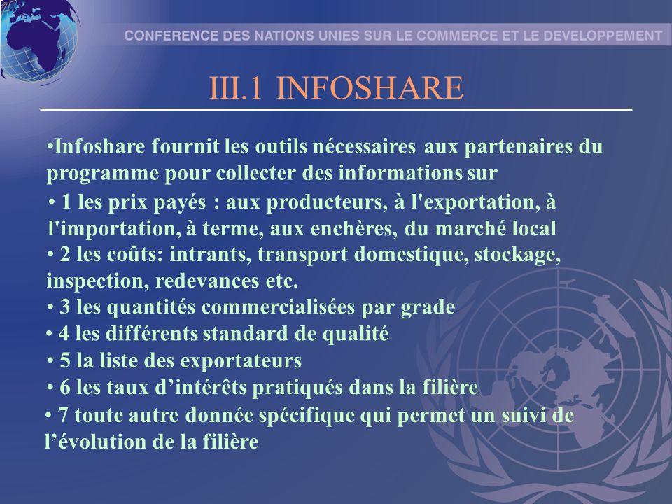 III.1 INFOSHARE Infoshare fournit les outils nécessaires aux partenaires du programme pour collecter des informations sur 1 les prix payés : aux producteurs, à l exportation, à l importation, à terme, aux enchères, du marché local 2 les coûts: intrants, transport domestique, stockage, inspection, redevances etc.