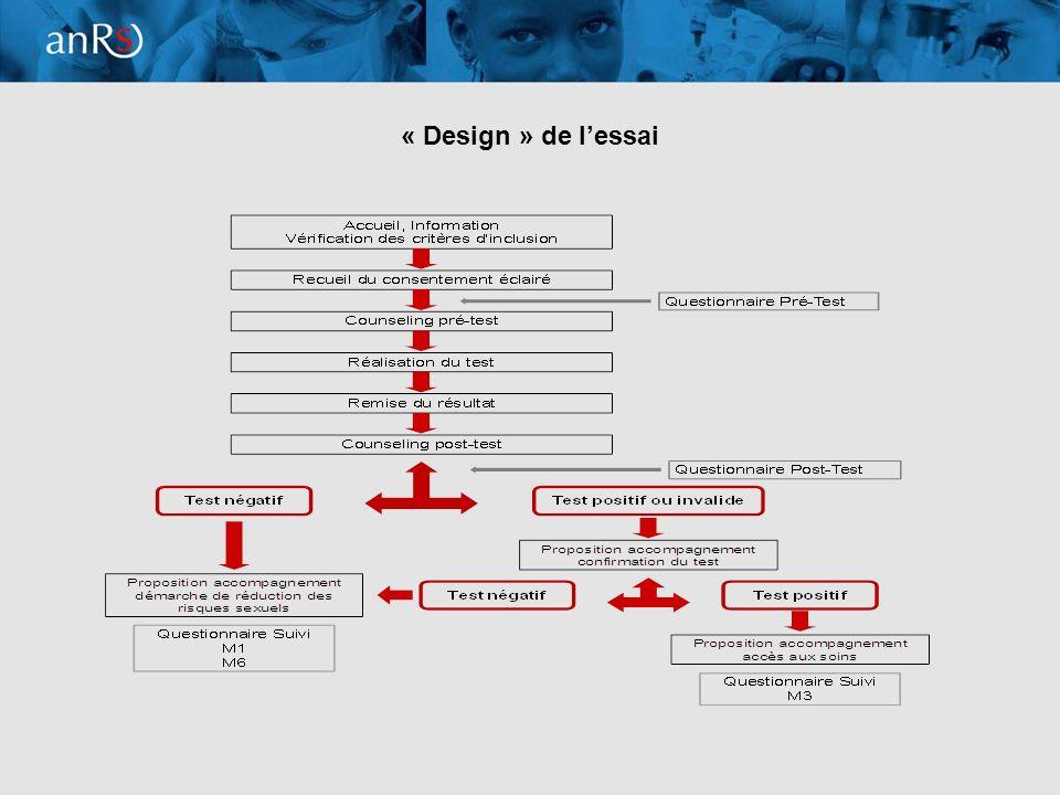 3 « Design » de lessai
