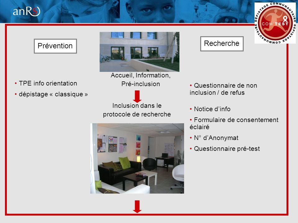 6 Prévention Recherche Counselling pré-test Réalisation du test Grille de concordance N° de lot Perception des risques / pratiques sexuelles modes de transmission VIH / IST anticipation résultats…
