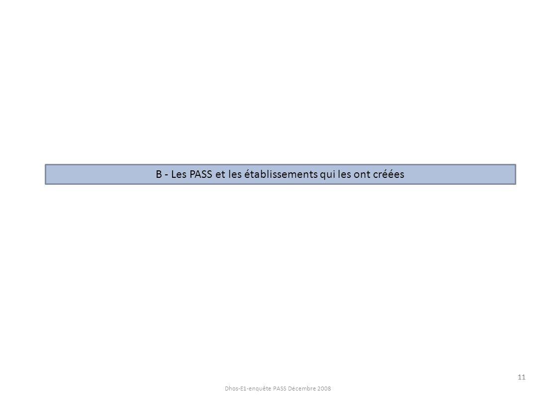 Dhos-E1-enquête PASS Décembre 2008 330 PASS sont ainsi dénombrées dans 301 établissements.