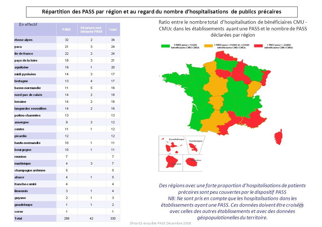 Dhos-E1-enquête PASS Décembre 2008 Répartition des PASS par région et au regard du nombre dhospitalisations de publics précaires En effectif Des régio