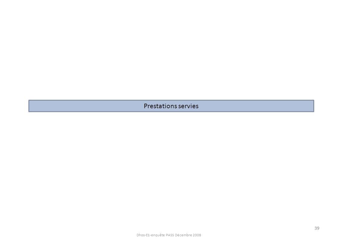 Dhos-E1-enquête PASS Décembre 2008 Prestations servies 39