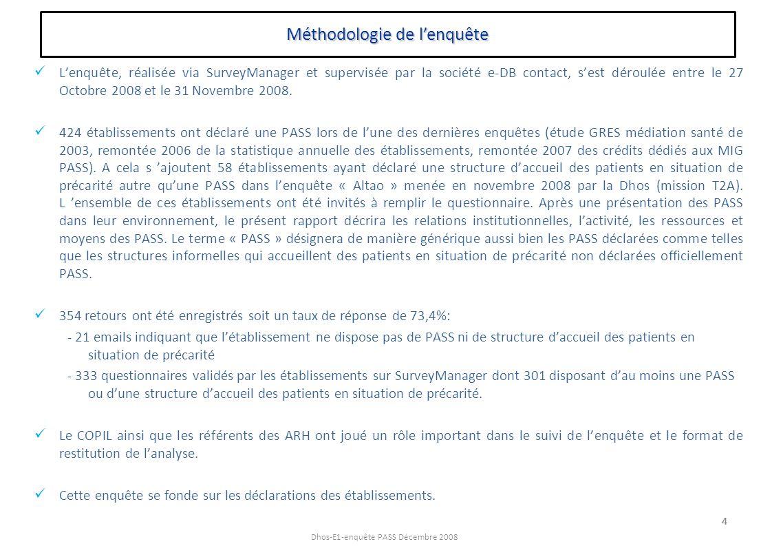 Dhos-E1-enquête PASS Décembre 2008 Lenquête, réalisée via SurveyManager et supervisée par la société e-DB contact, sest déroulée entre le 27 Octobre 2