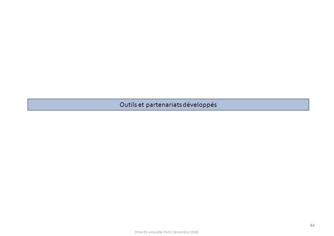 Dhos-E1-enquête PASS Décembre 2008 Outils et partenariats développés 44