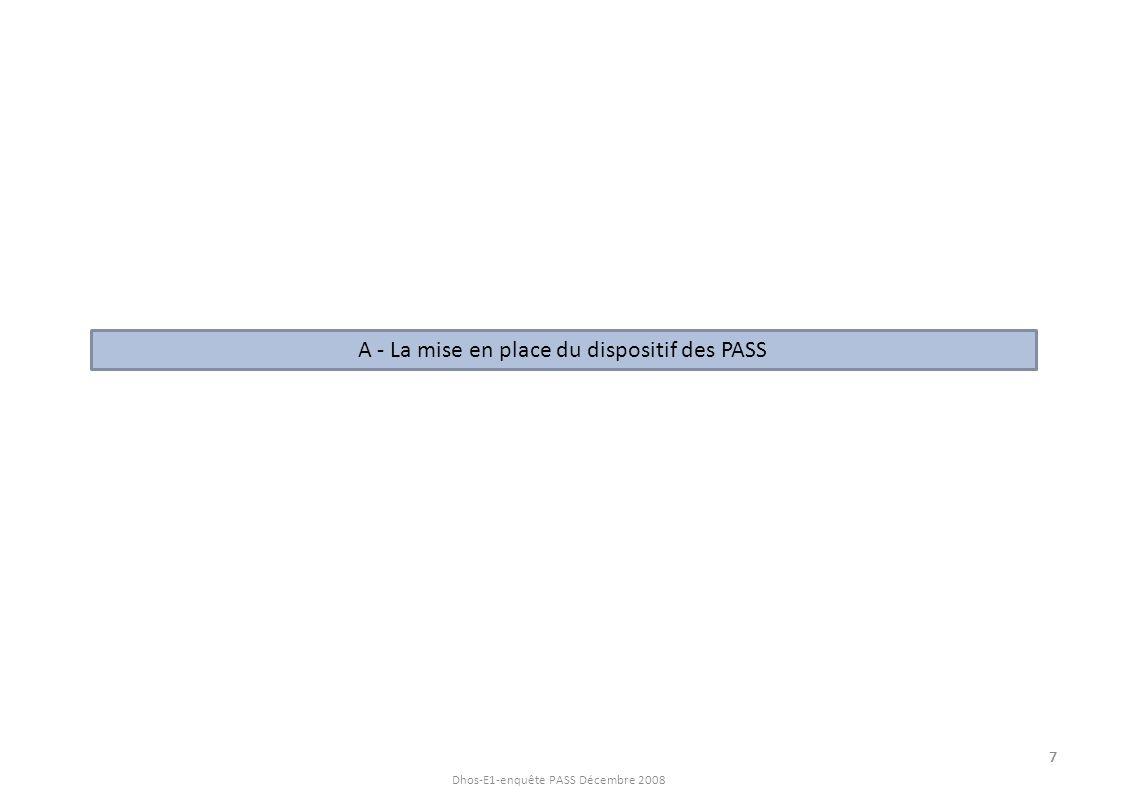 Dhos-E1-enquête PASS Décembre 2008 A - La mise en place du dispositif des PASS 777