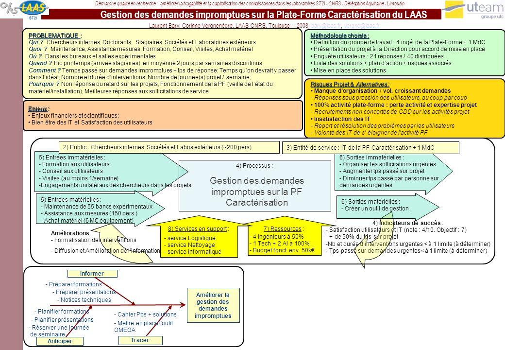 Gestion des demandes impromptues sur la Plate-Forme Caractérisation du LAAS Démarche qualité en recherche : améliorer la traçabilité et la capitalisat