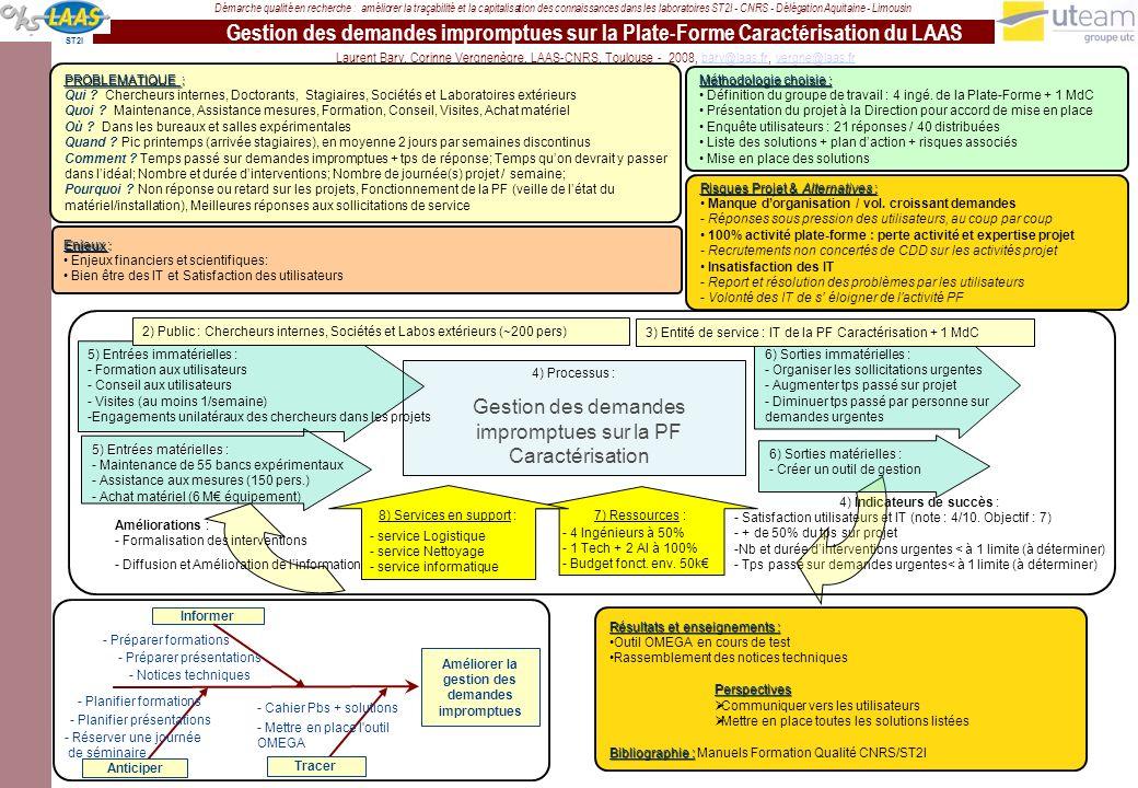 Gestion des demandes impromptues sur la Plate-Forme Caractérisation du LAAS Démarche qualité en recherche : améliorer la traçabilité et la capitalisation des connaissances dans les laboratoires ST2I - CNRS - Délégation Aquitaine - Limousin Laurent Bary, Corinne Vergnenègre, LAAS-CNRS, Toulouse - 2008, bary@laas.fr, vergne@laas.frbary@laas.frvergne@laas.fr ST2I Méthodologie choisie : Définition du groupe de travail : 4 ingé.