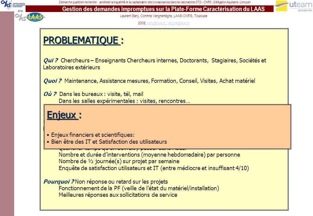 Gestion des demandes impromptues sur la Plate-Forme Caractérisation du LAAS Démarche qualité en recherche : améliorer la traçabilité et la capitalisation des connaissances dans les laboratoires ST2I - CNRS - Délégation Aquitaine - Limousin Laurent Bary, Corinne Vergnenègre, LAAS-CNRS, Toulouse 2008, bary@laas.fr, vergne@laas.frbary@laas.frvergne@laas.fr PROBLEMATIQUE : Qui .