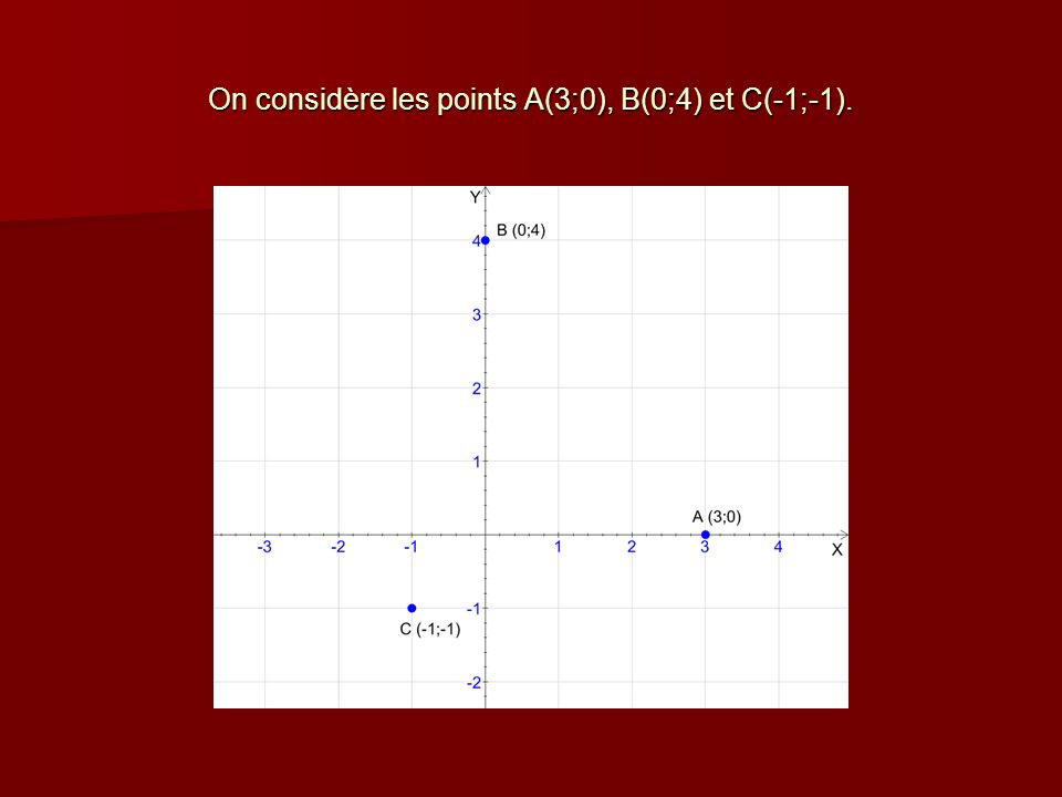 On considère les points A(3;0), B(0;4) et C(-1;-1).