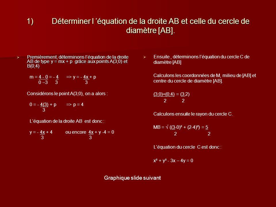 1)Déterminer l équation de la droite AB et celle du cercle de diamètre [AB].