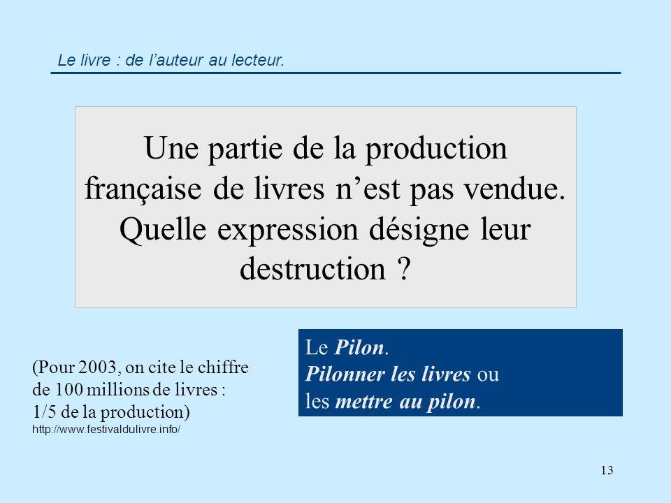 13 Une partie de la production française de livres nest pas vendue.