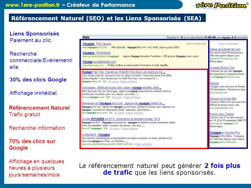 www.1ere-position.fr – Créateur de Performance Référencement Naturel (SEO) et les Liens Sponsorisés (SEA) Référencement Naturel Trafic gratuit Recherc