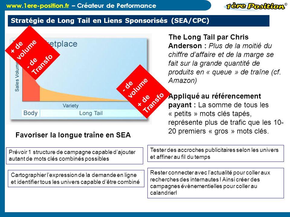 www.1ere-position.fr – Créateur de Performance The Long Tail par Chris Anderson : Plus de la moitié du chiffre daffaire et de la marge se fait sur la