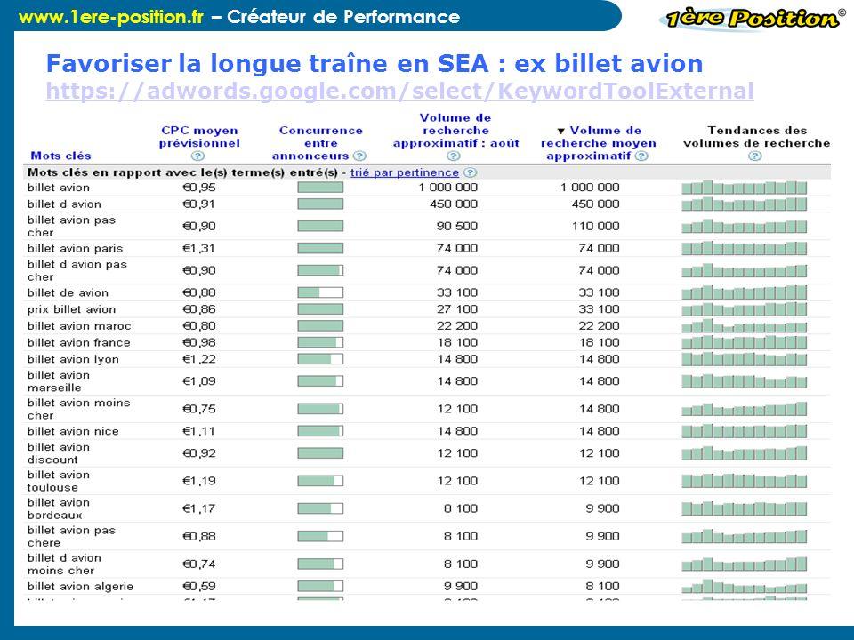 www.1ere-position.fr – Créateur de Performance Favoriser la longue traîne en SEA : ex billet avion https://adwords.google.com/select/KeywordToolExtern