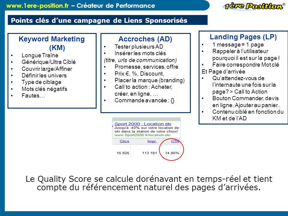 www.1ere-position.fr – Créateur de Performance Keyword Marketing (KM) Longue Traîne Générique/Ultra Ciblé Couvrir large/Affiner Définir les univers Ty