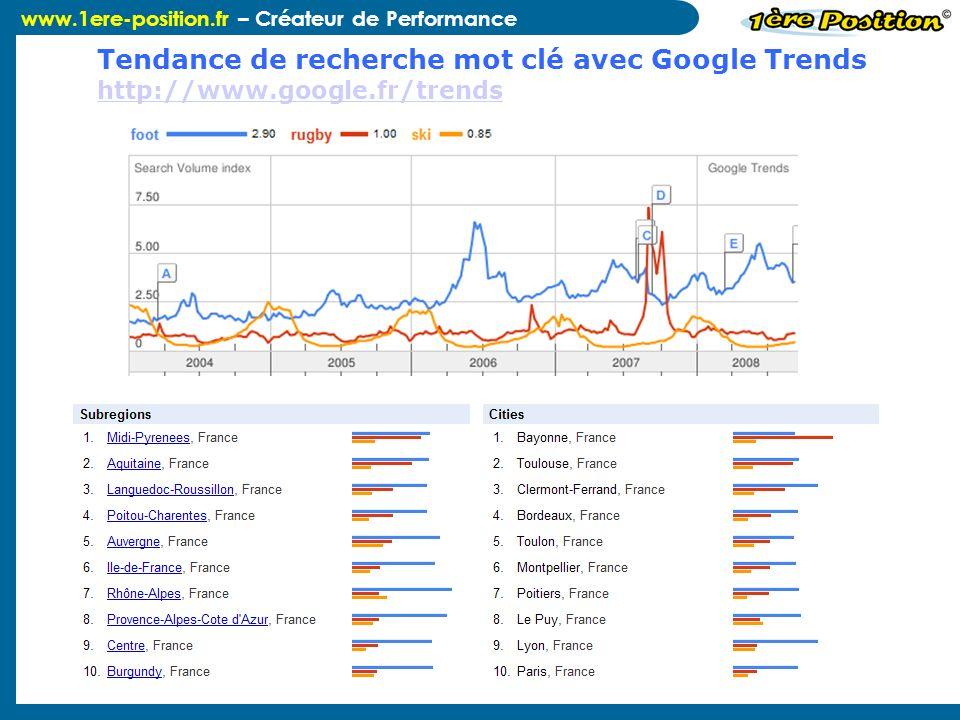 www.1ere-position.fr – Créateur de Performance Tendance de recherche mot clé avec Google Trends http://www.google.fr/trends