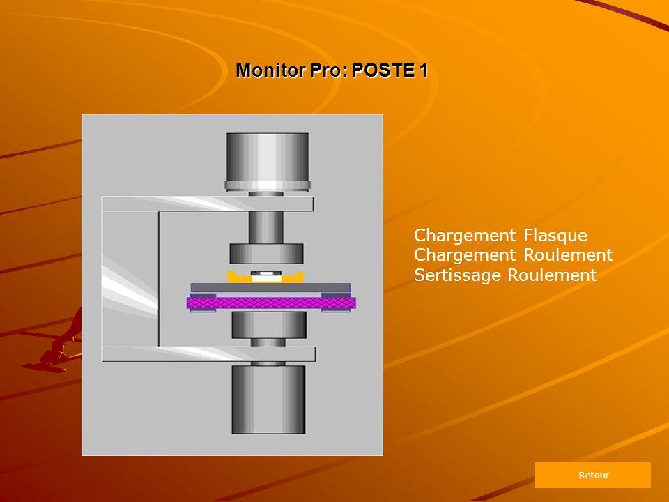 Monitor Pro: POSTE 1 Retour Chargement Flasque Chargement Roulement Sertissage Roulement