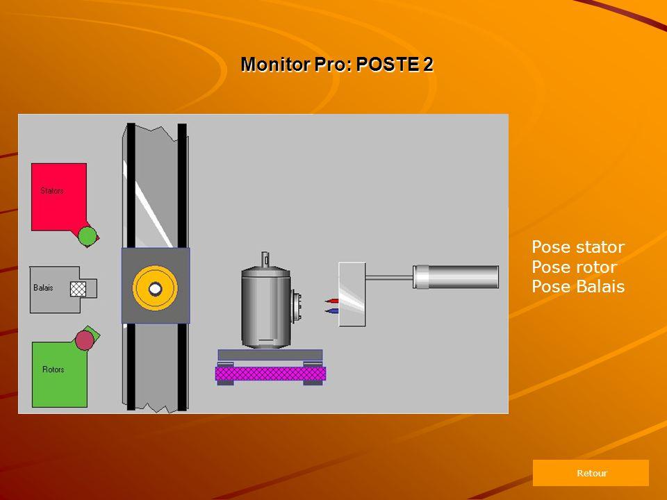Monitor Pro: POSTE 2 Retour Pose stator Pose rotor Pose Balais