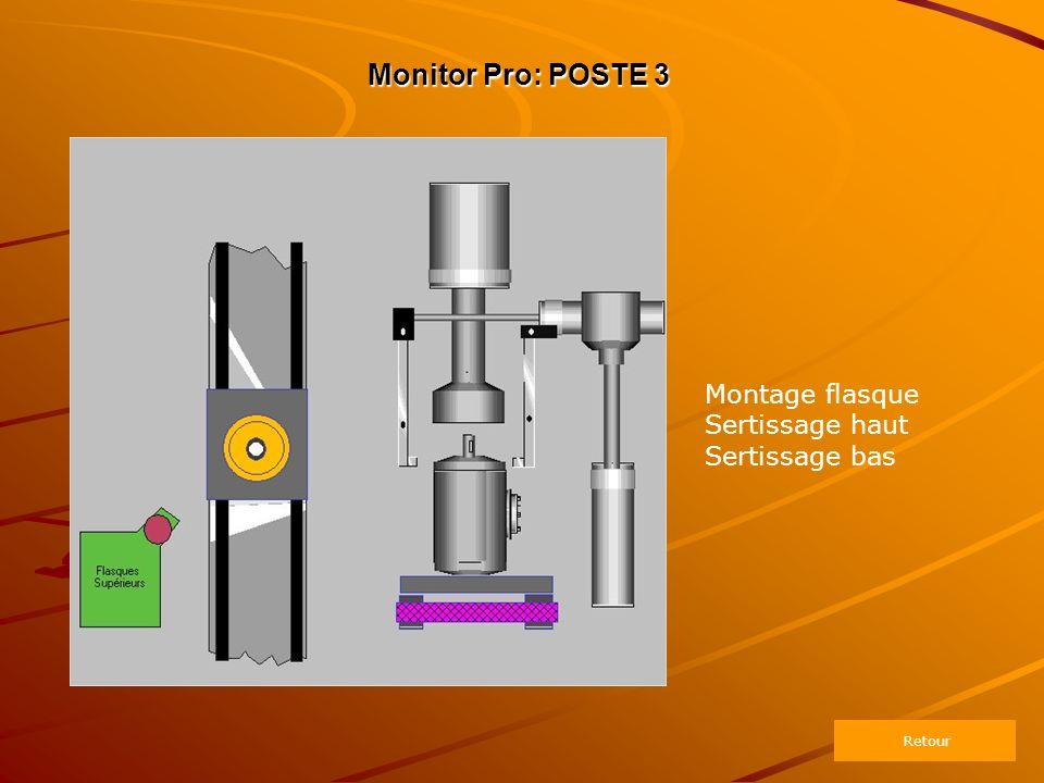 Monitor Pro: POSTE 3 Retour Montage flasque Sertissage haut Sertissage bas