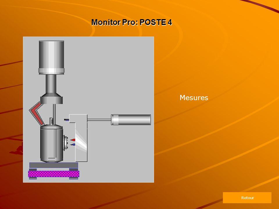 Monitor Pro: POSTE 4 Retour Mesures