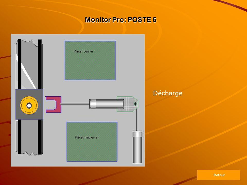 Monitor Pro: POSTE 6 Retour Décharge