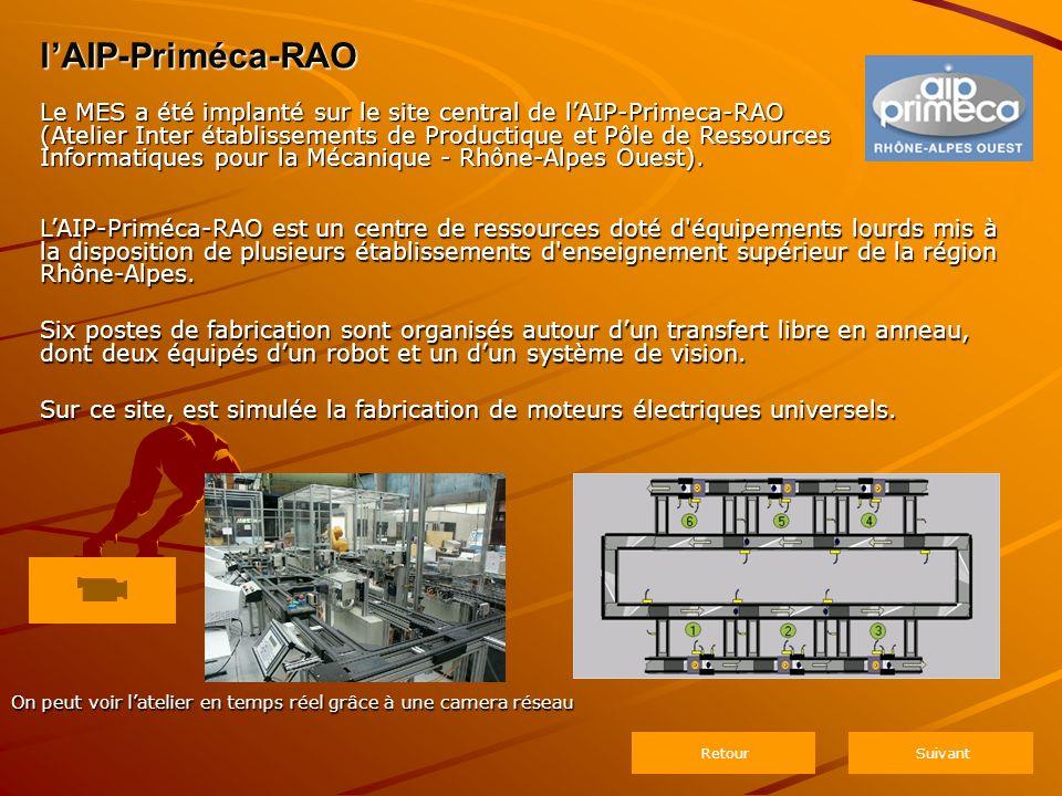 lAIP-Priméca-RAO Le MES a été implanté sur le site central de lAIP-Primeca-RAO (Atelier Inter établissements de Productique et Pôle de Ressources Informatiques pour la Mécanique - Rhône-Alpes Ouest).