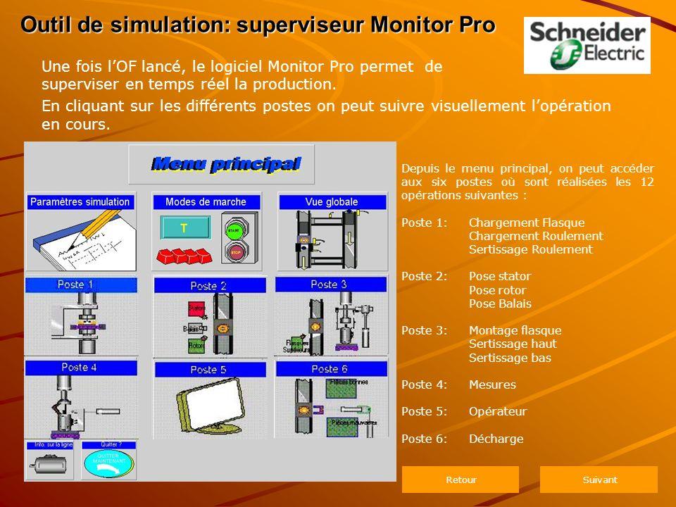 Outil de simulation: superviseur Monitor Pro Depuis le menu principal, on peut accéder aux six postes où sont réalisées les 12 opérations suivantes : Poste 1:Chargement Flasque Chargement Roulement Sertissage Roulement Poste 2: Pose stator Pose rotor Pose Balais Poste 3: Montage flasque Sertissage haut Sertissage bas Poste 4: Mesures Poste 5: Opérateur Poste 6: Décharge Une fois lOF lancé, le logiciel Monitor Pro permet de superviser en temps réel la production.