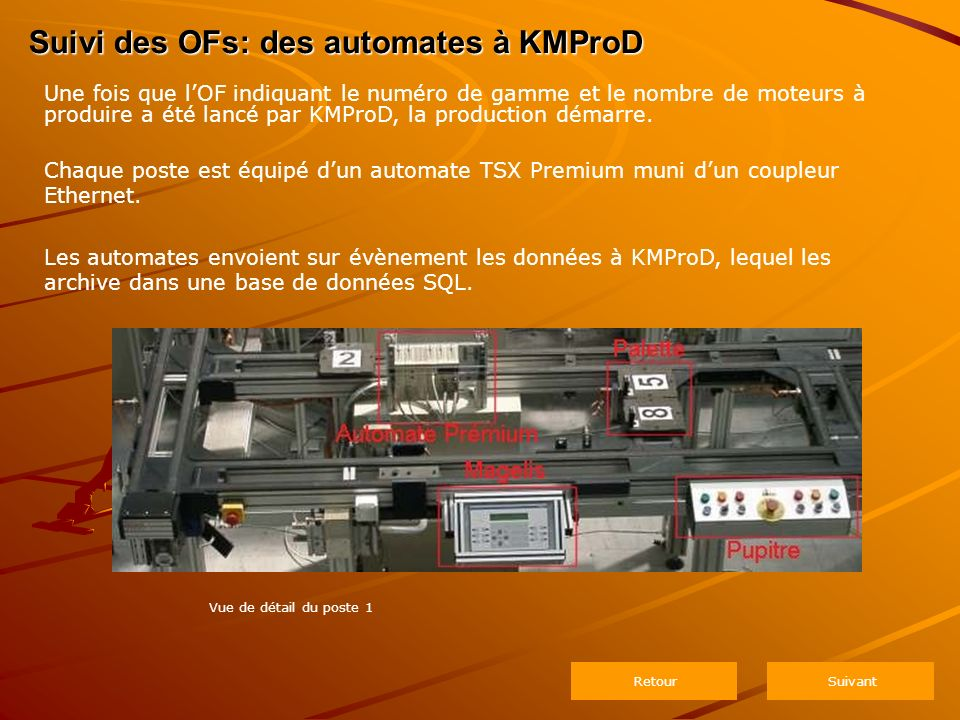 Suivi des OFs: des automates à KMProD Une fois que lOF indiquant le numéro de gamme et le nombre de moteurs à produire a été lancé par KMProD, la production démarre.